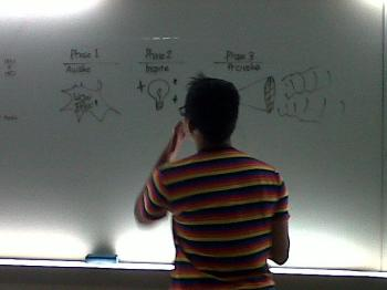 Brainstormin Session in Klix (Image by @olaanshami)